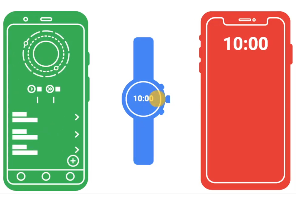 Google Fit update makes the app much easier to use